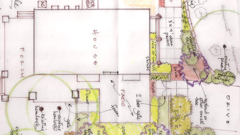 Asheville English Garden Design, Landcaping plans